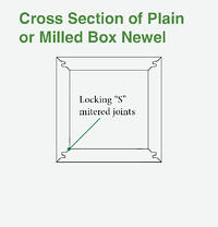 Cross Dection of Plain or Milled Box Newel